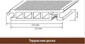композитная террасная доска terradeck