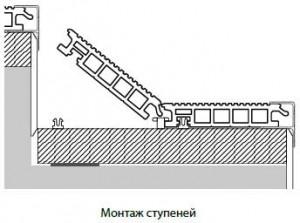 монтаж ступеней terradeck